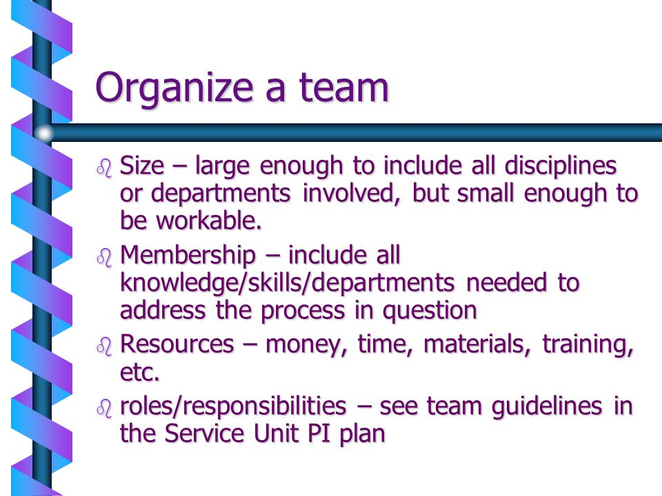 Organize a team Size – large enough to include all disciplines or departments involved, but small enough to be workable.
