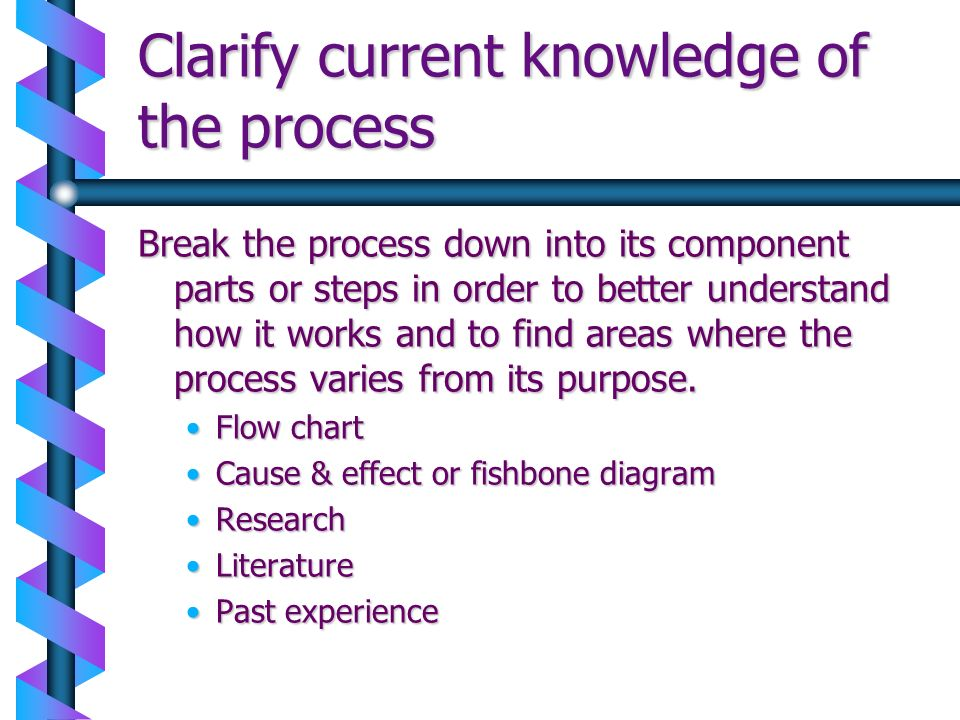 Clarify current knowledge of the process