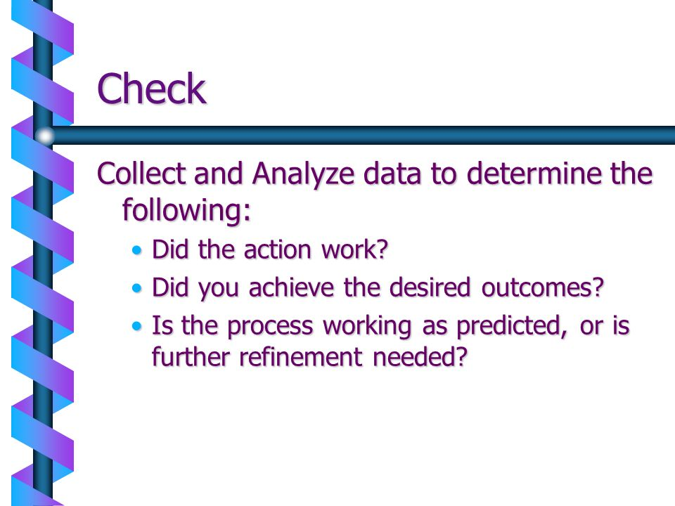 Check Collect and Analyze data to determine the following: