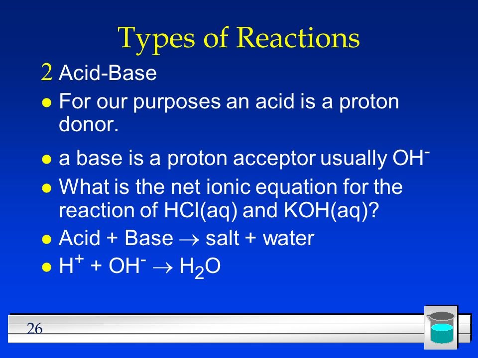 Types of Reactions Acid-Base