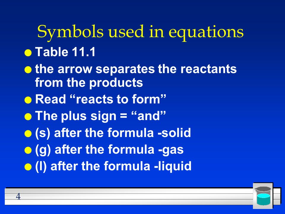 Symbols used in equations