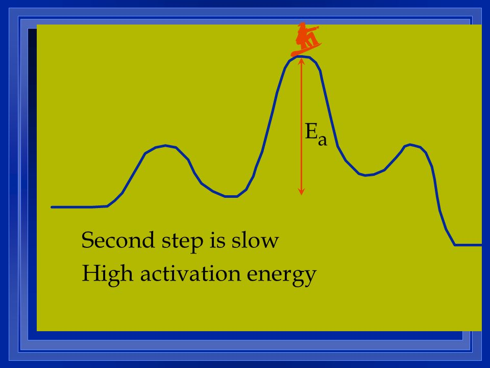High activation energy