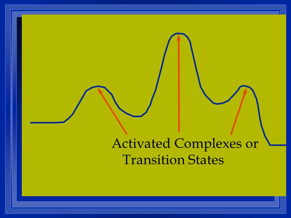 Activated Complexes or Transition States
