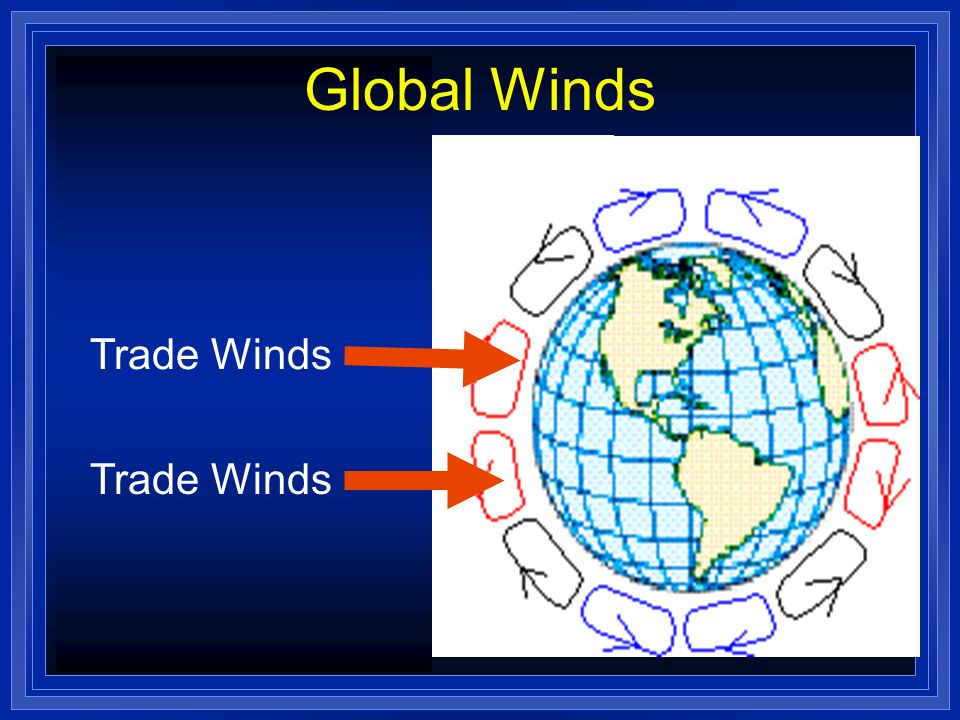 Global Winds Trade Winds Trade Winds