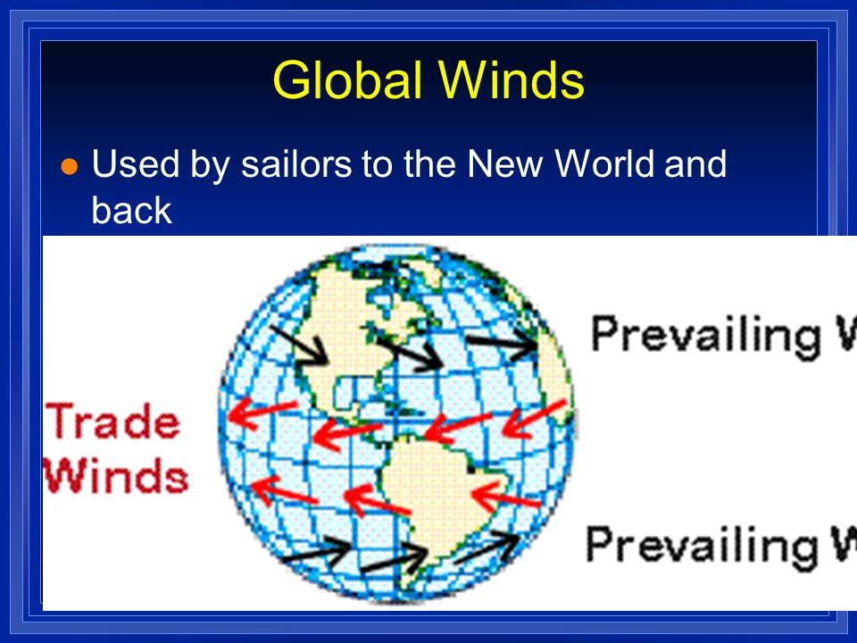 Global Winds Used by sailors to the New World and back