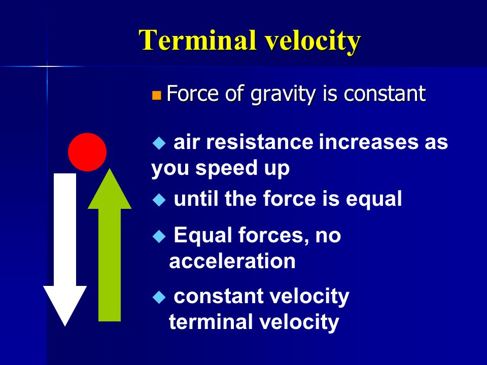 Terminal velocity Force of gravity is constant