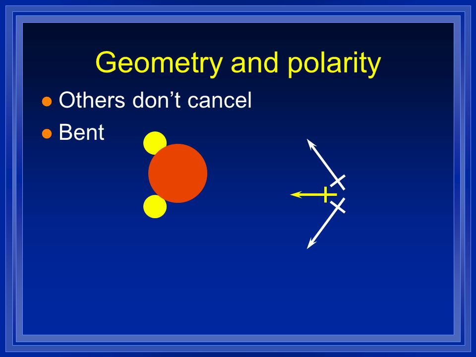 Geometry and polarity Others don't cancel Bent