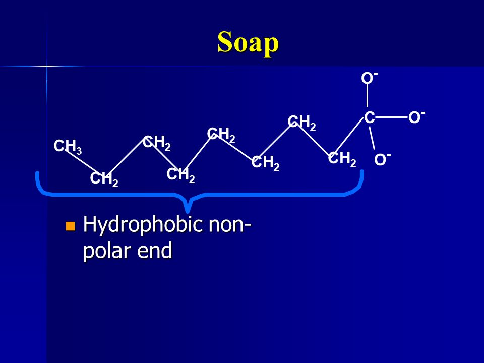 Soap C O- CH3 CH2 Hydrophobic non-polar end