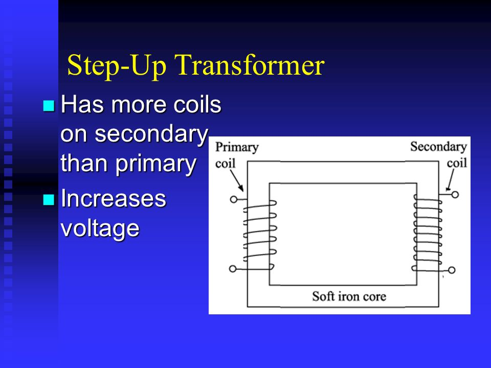 Step-Up Transformer Has more coils on secondary than primary