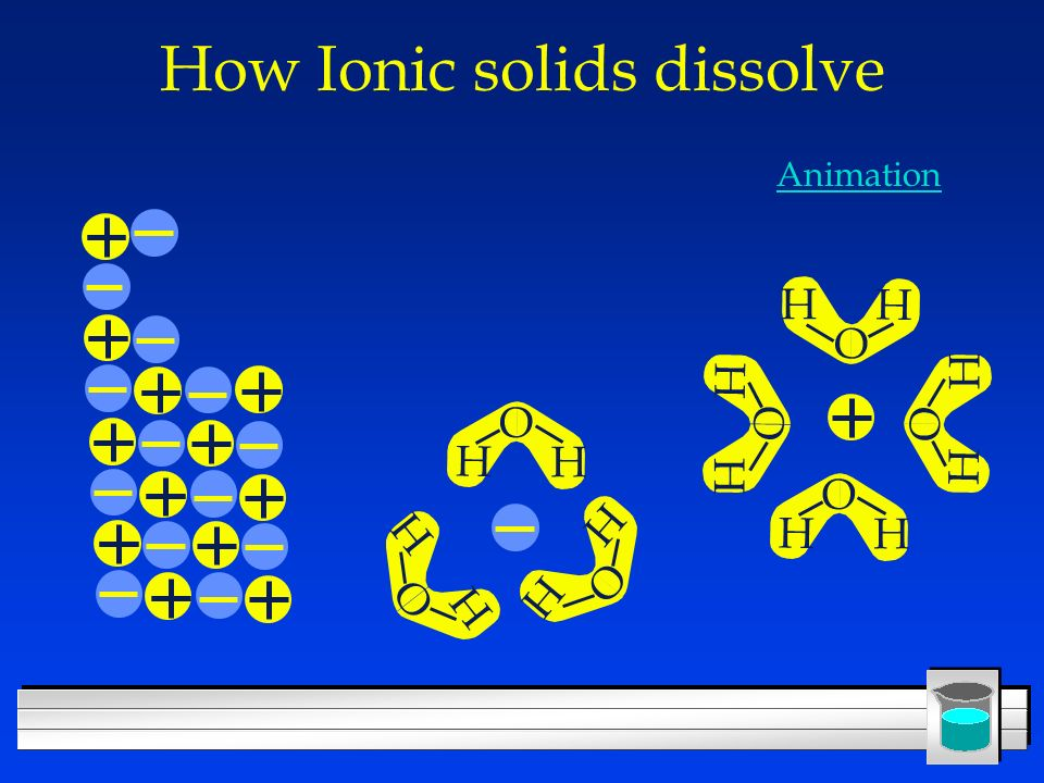 How Ionic solids dissolve