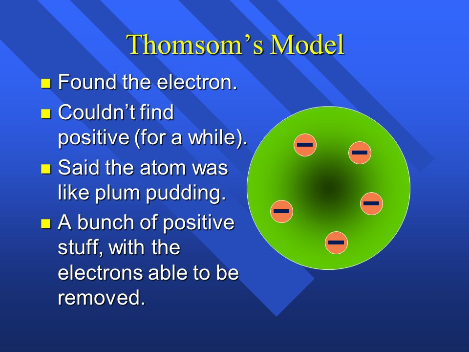 Thomsom's Model Found the electron.