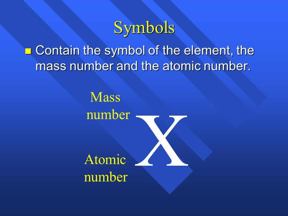 X Symbols Mass number Atomic number