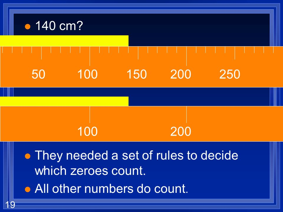 140 cm 100. 200. 150. 250. 50. 100. 200. They needed a set of rules to decide which zeroes count.
