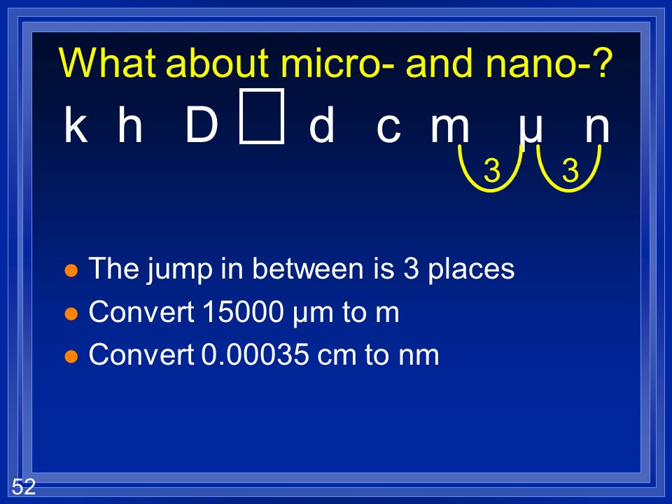 What about micro- and nano-