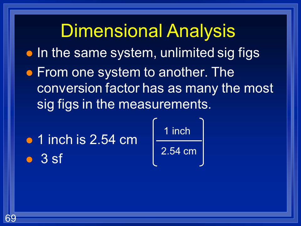 Dimensional Analysis In the same system, unlimited sig figs
