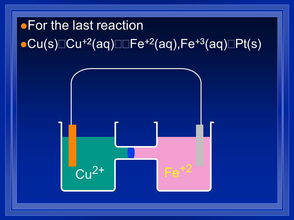 For the last reaction Fe+2 Cu2+