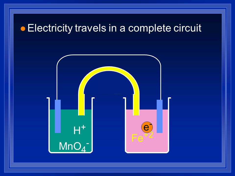 Electricity travels in a complete circuit