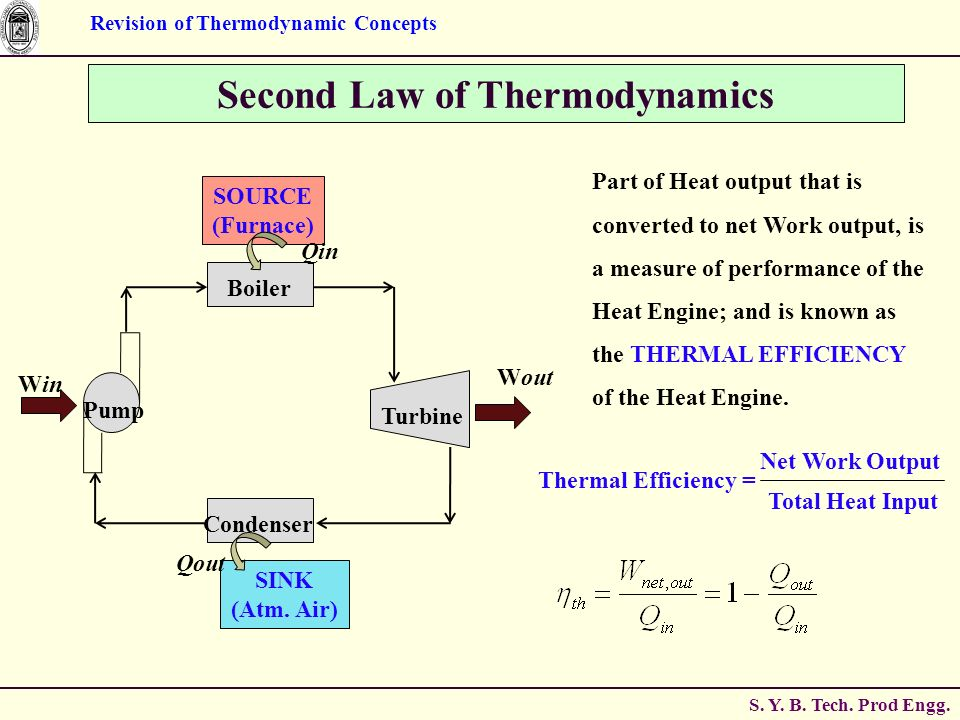 Thermodynamic Concepts - ppt download