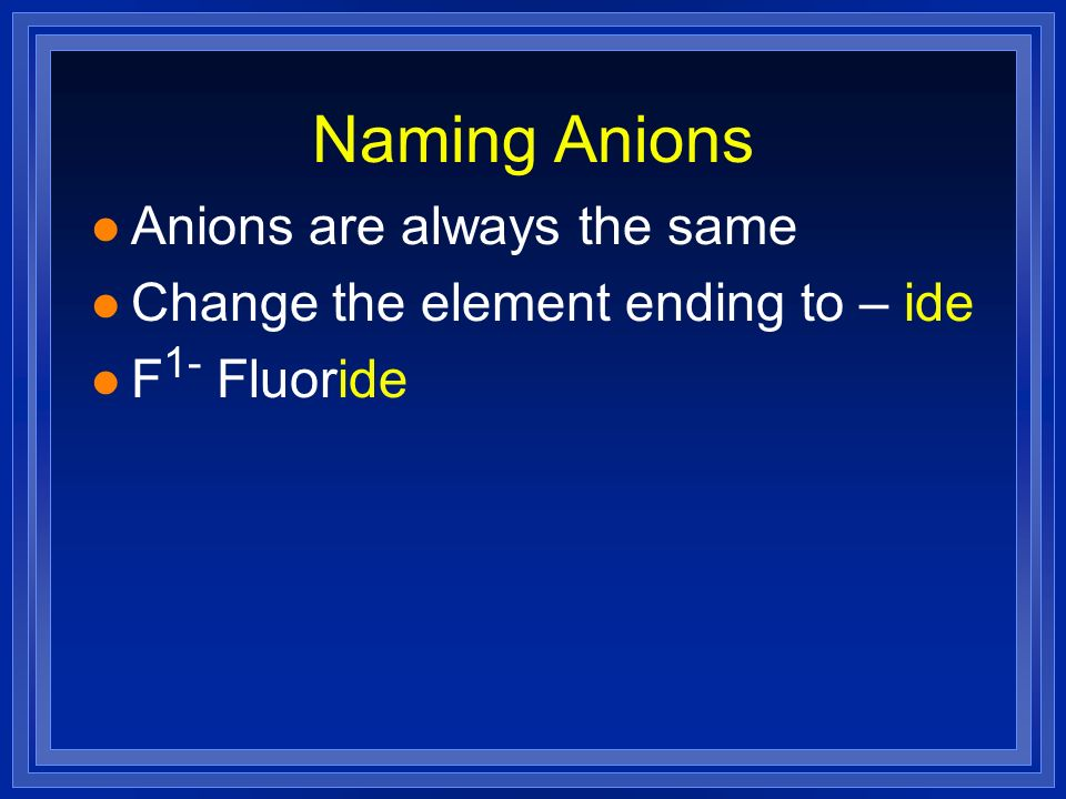 Naming Anions Anions are always the same