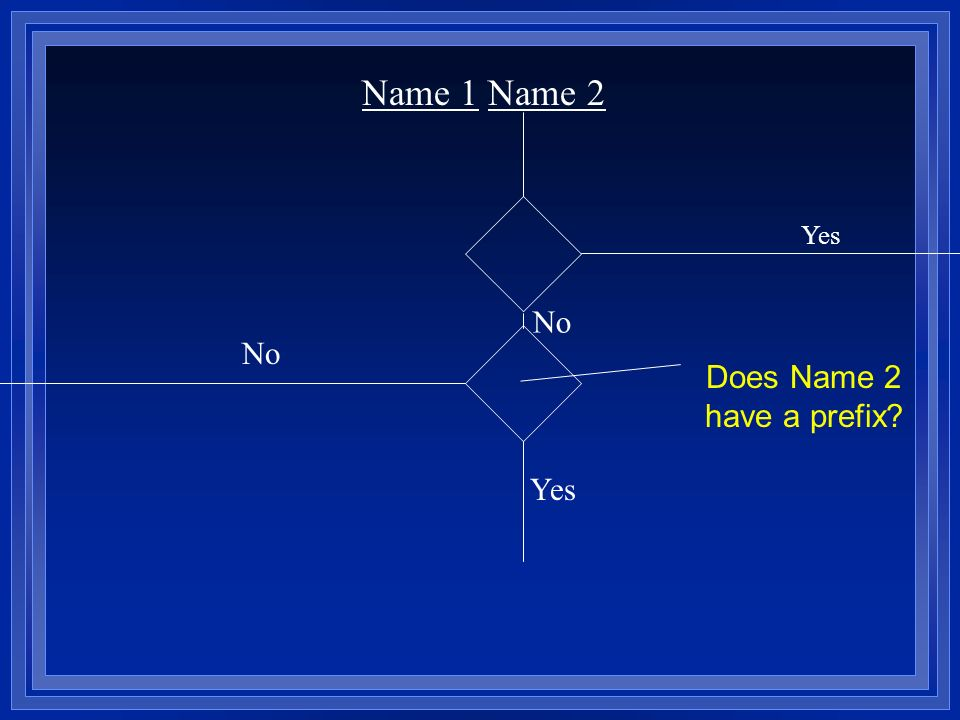 Name 1 Name 2 No Yes No Does Name 2 have a prefix Yes