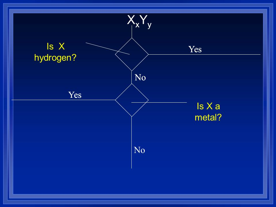 XxYy Yes No Yes No Is X hydrogen Is X a metal No