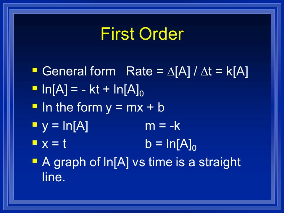 First Order General form Rate = D[A] / Dt = k[A] ln[A] = - kt + ln[A]0