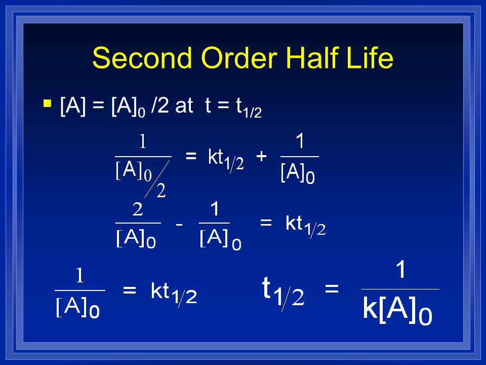 Second Order Half Life [A] = [A]0 /2 at t = t1/2