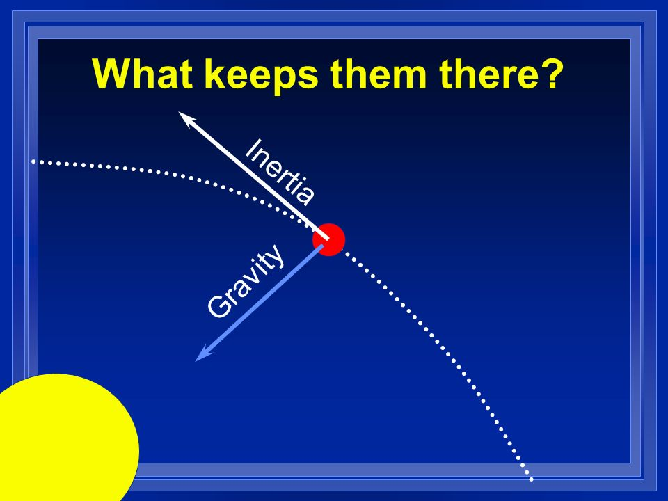 What keeps them there Inertia Gravity