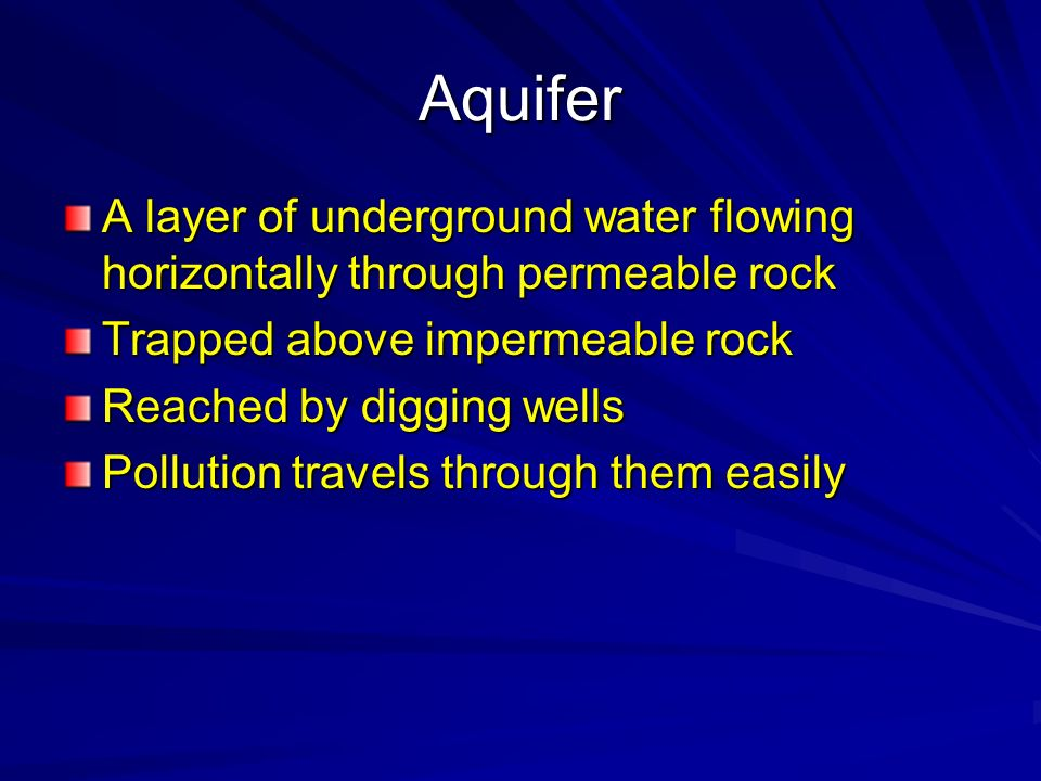 Aquifer A layer of underground water flowing horizontally through permeable rock. Trapped above impermeable rock.
