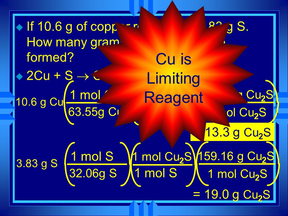 If g of copper reacts with g S