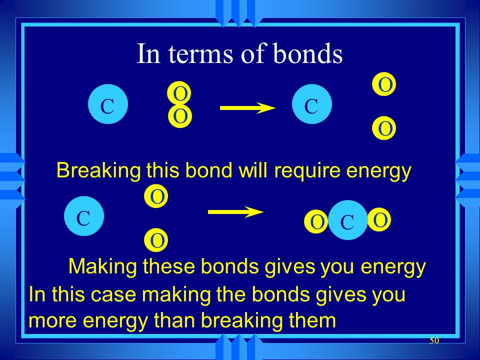In terms of bonds C O O C O Breaking this bond will require energy C O