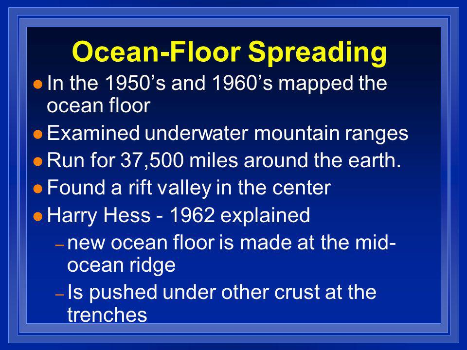 Ocean-Floor Spreading