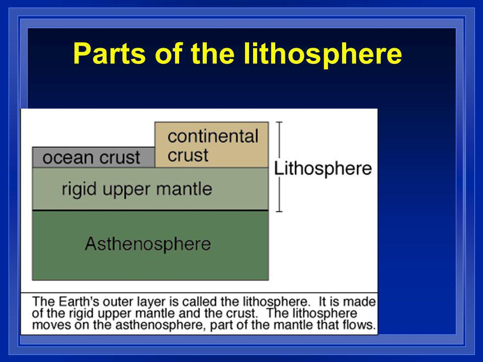 Parts of the lithosphere