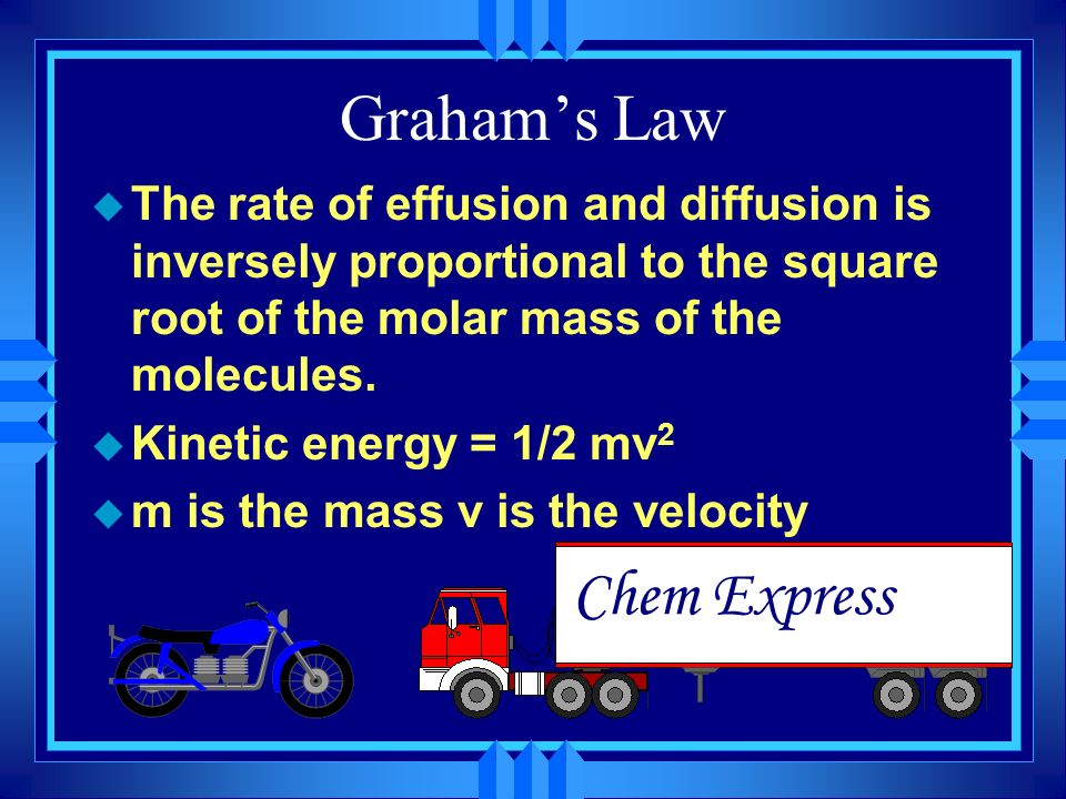 Graham's Law Chem Express