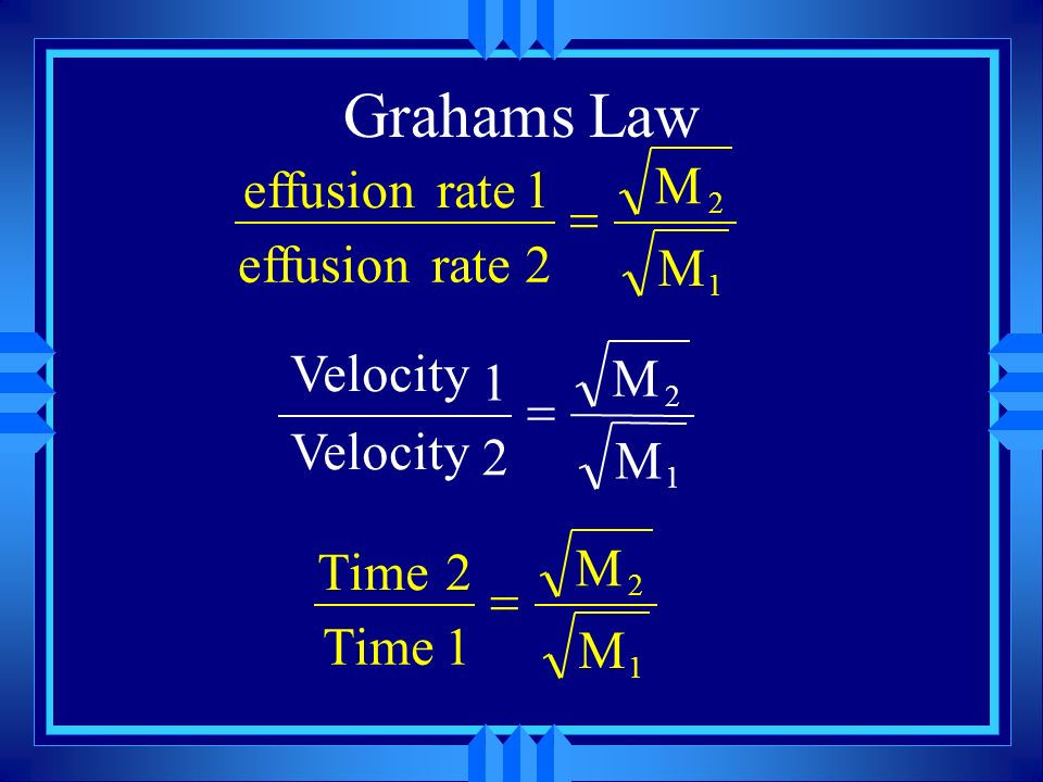 Grahams Law 1 2 M rate effusion = 1 2 M Velocity = 1 2 M Time =