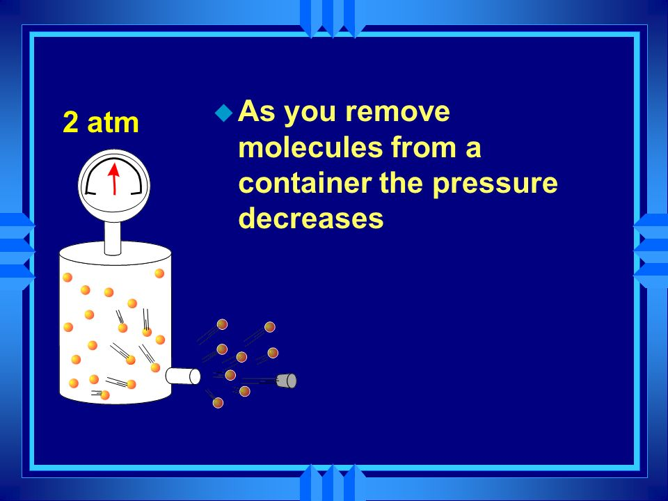 As you remove molecules from a container the pressure decreases
