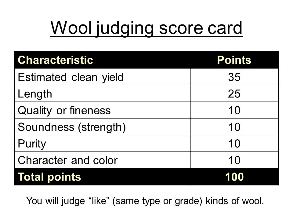 Wool judging score card