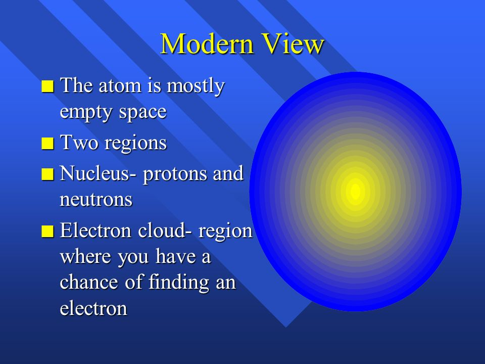 Modern View The atom is mostly empty space Two regions