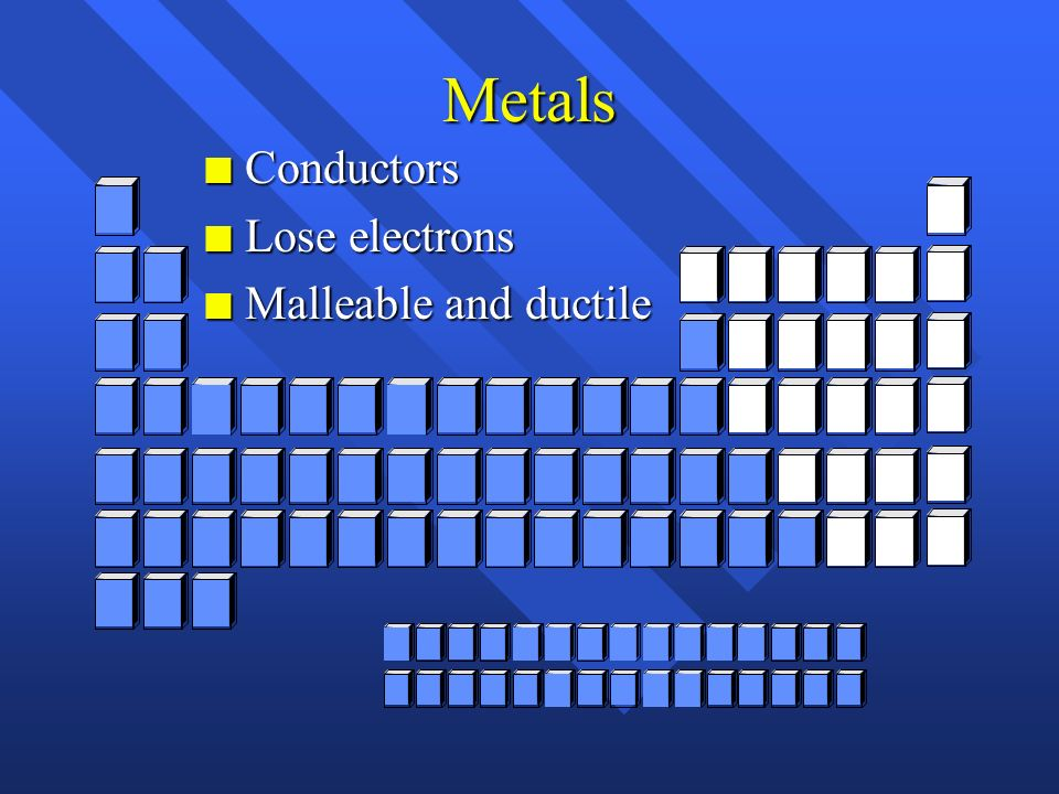 Metals Conductors Lose electrons Malleable and ductile