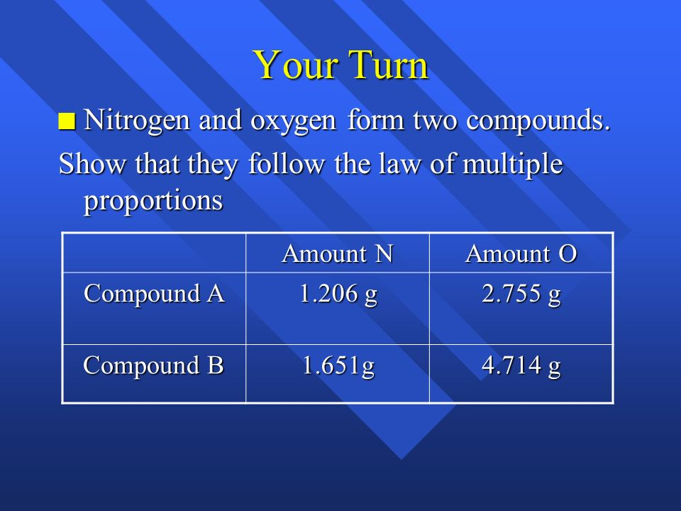 Your Turn Nitrogen and oxygen form two compounds.