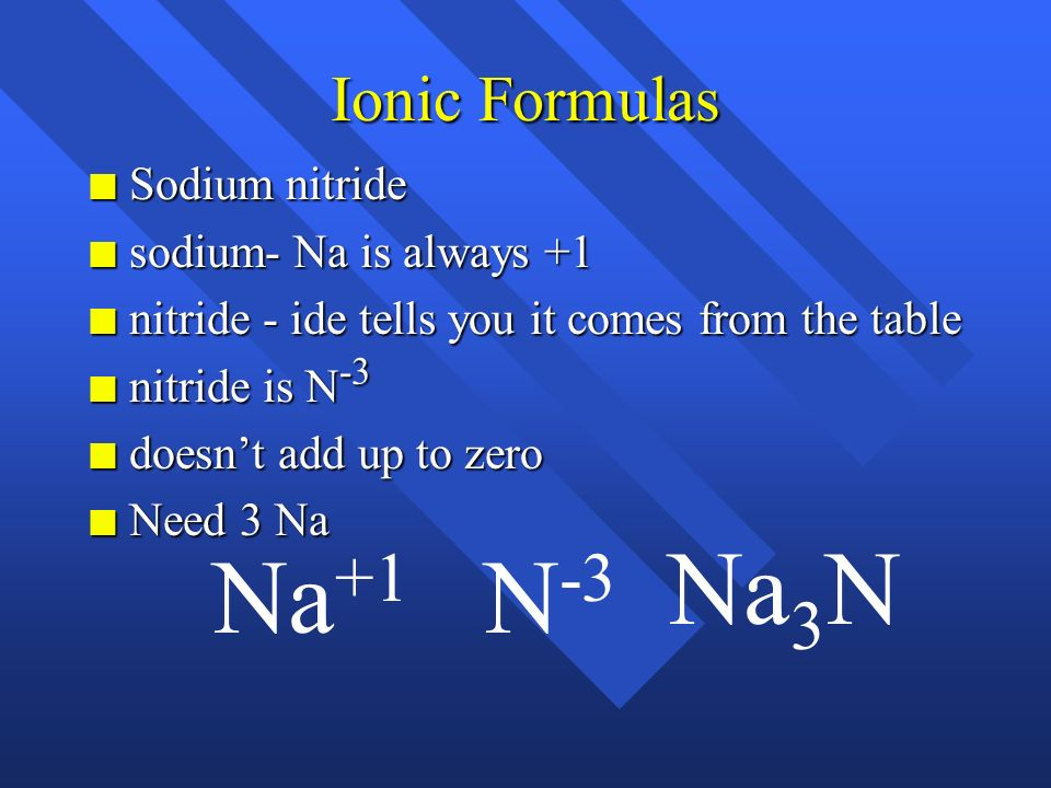 Na3N Na+1 N-3 Ionic Formulas Sodium nitride sodium- Na is always +1