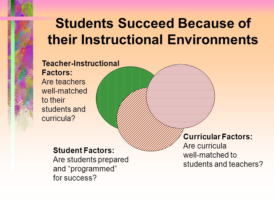 Students Succeed Because of their Instructional Environments