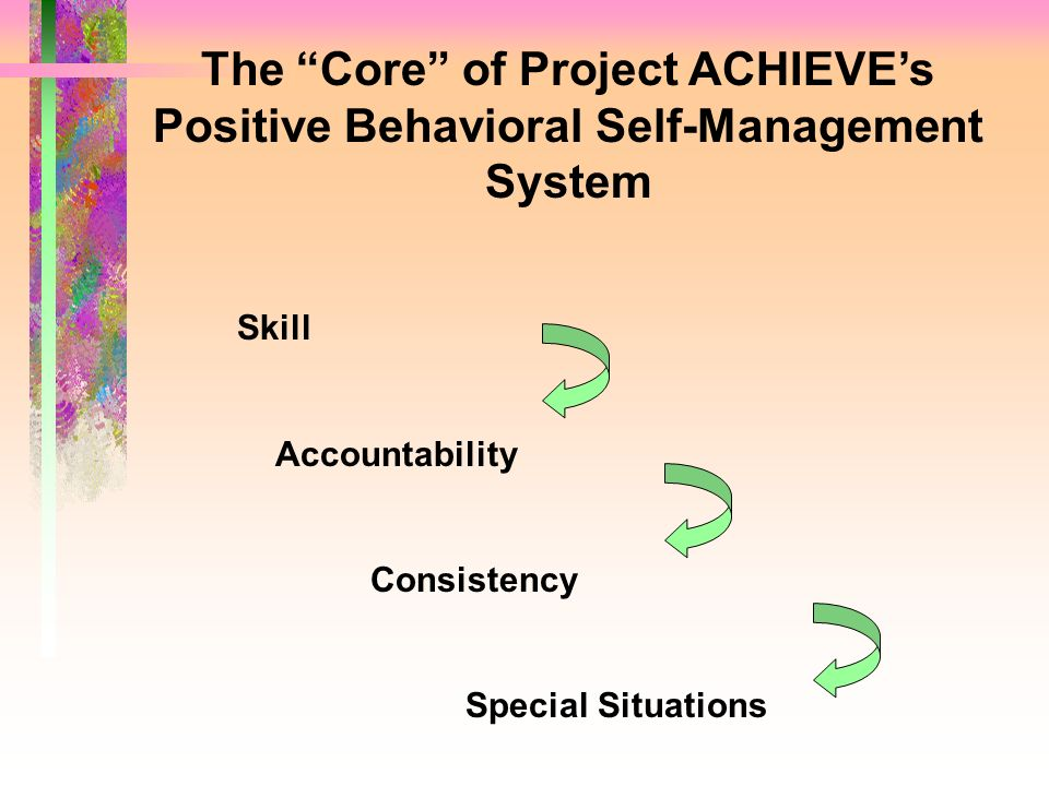 The Core of Project ACHIEVE's Positive Behavioral Self-Management System