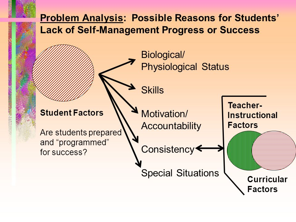 Problem Analysis: Possible Reasons for Students' Lack of Self-Management Progress or Success