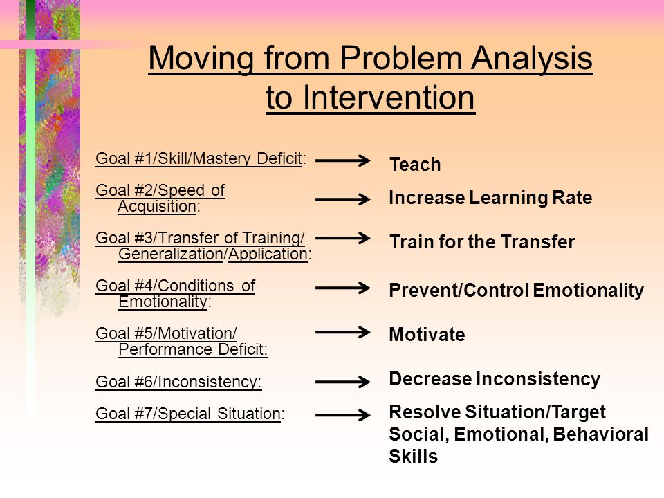 Moving from Problem Analysis to Intervention