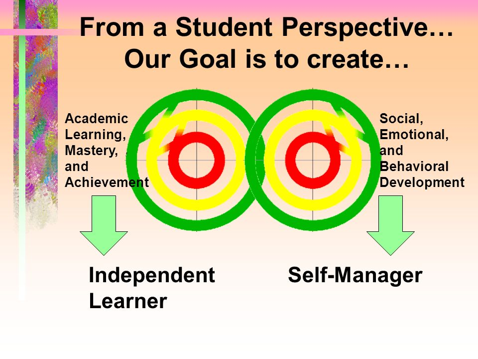 From a Student Perspective… Our Goal is to create…