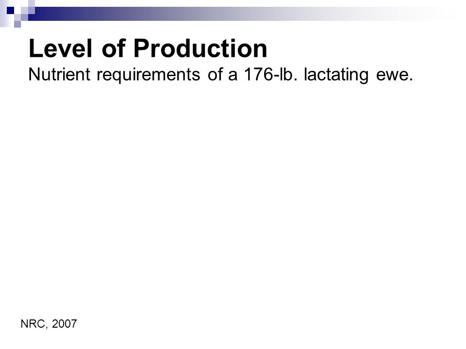Level of Production Nutrient requirements of a 176-lb. lactating ewe.