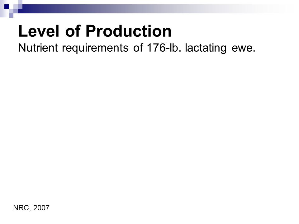 Level of Production Nutrient requirements of 176-lb. lactating ewe.
