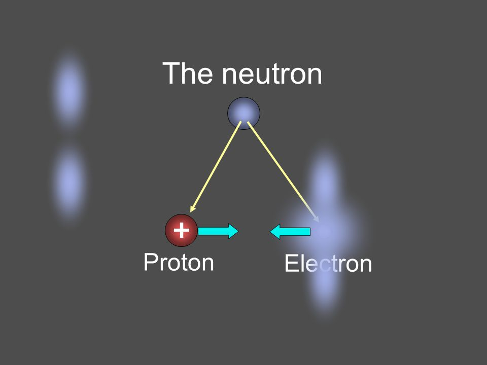 The neutron Proton Electron