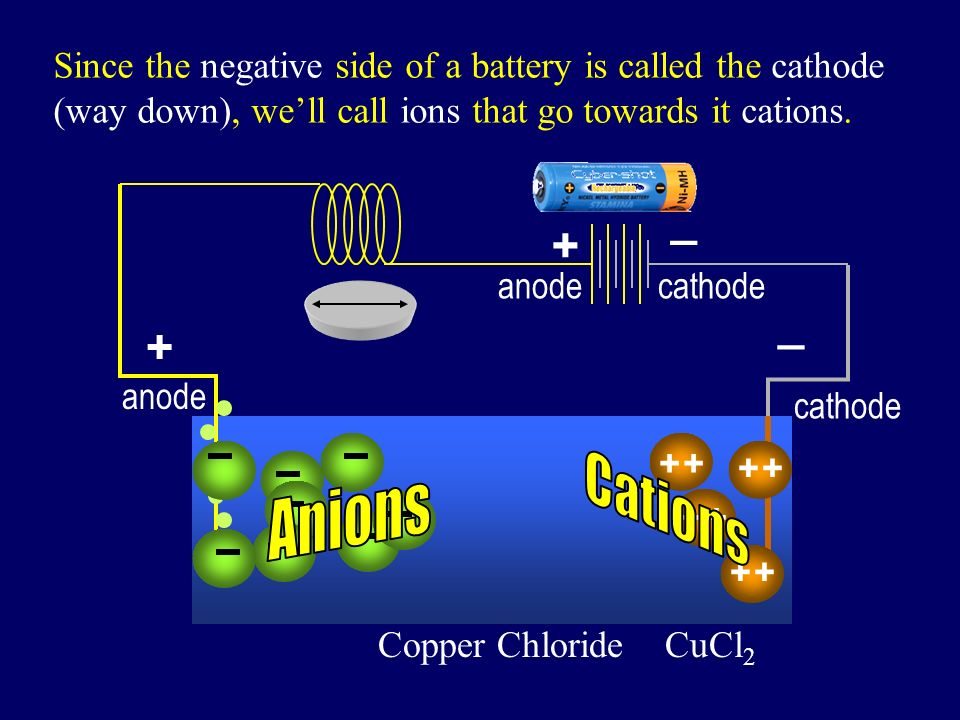 Also, since the positive side of a battery is called the anode (way up), we'll call ions that go towards it anions.
